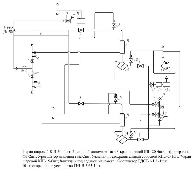 ГРПШ-03М-2У1 с регулятором
