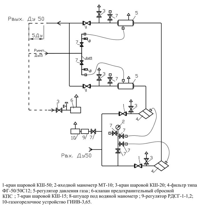 с регулятором РДНК-400М