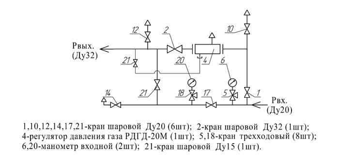 ГРПШ-1, ГРПШ-1-1Н, ГРПШ-1-2Н цена с регулятором РДГД-20, схемы, характеристики