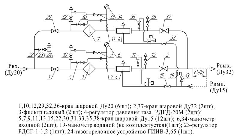 УКЗ-РУ-СН4(2В)-СО Устройство контроля загазованности и режимов универсальное