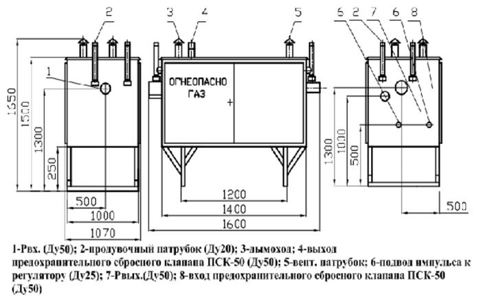грпш 1 технические характеристики