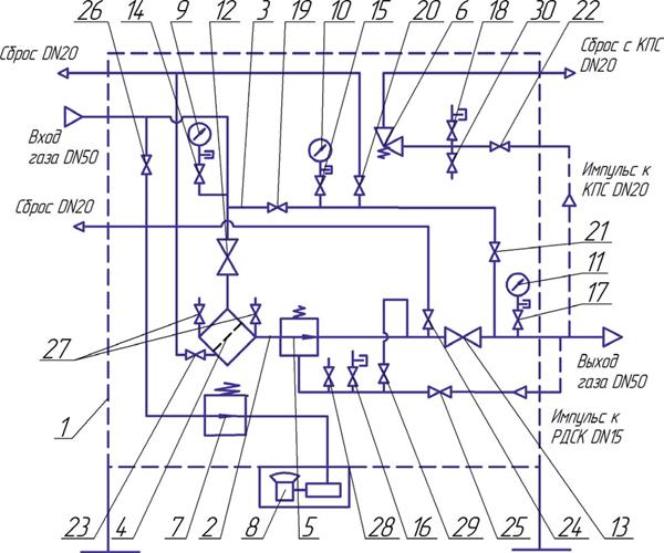 ГРПШ-2А-02-1С с регулятором