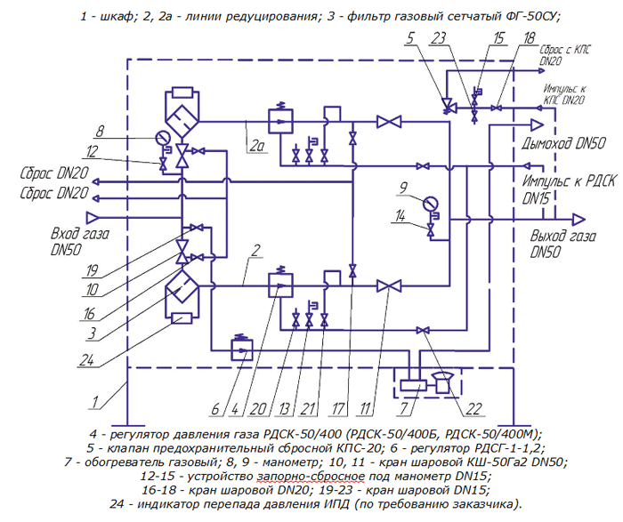 ГРПШ-2А-02-2С с регулятором