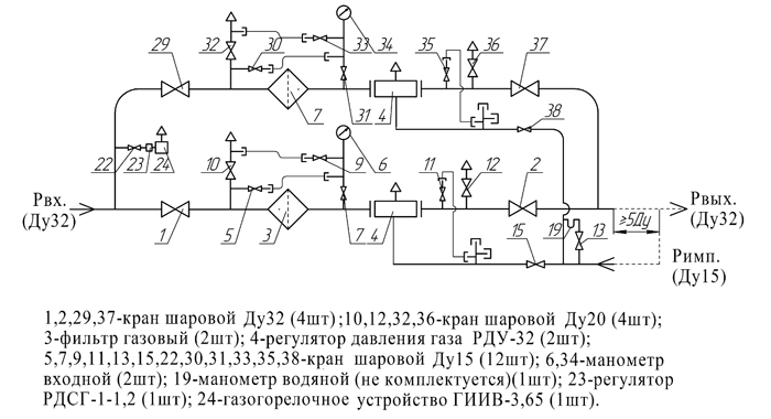 ГРПН-300-01 с регулятором РДУ-32
