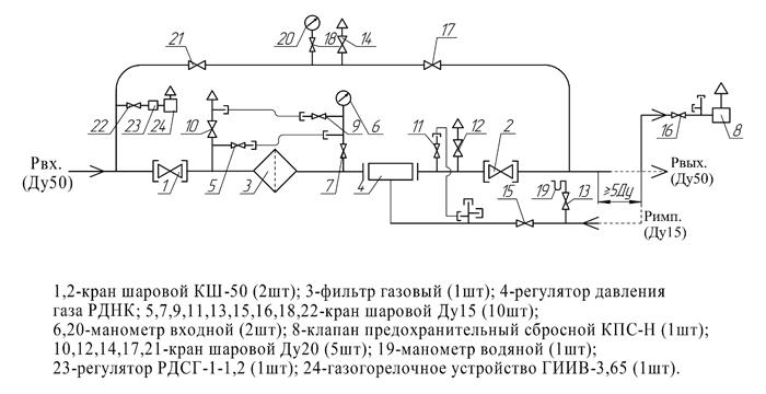 ГРПШ-400-01 с регулятором