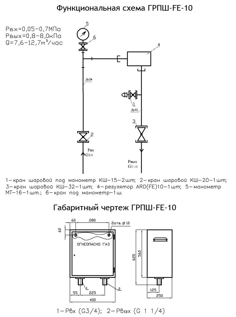 схема ГРПШ 10