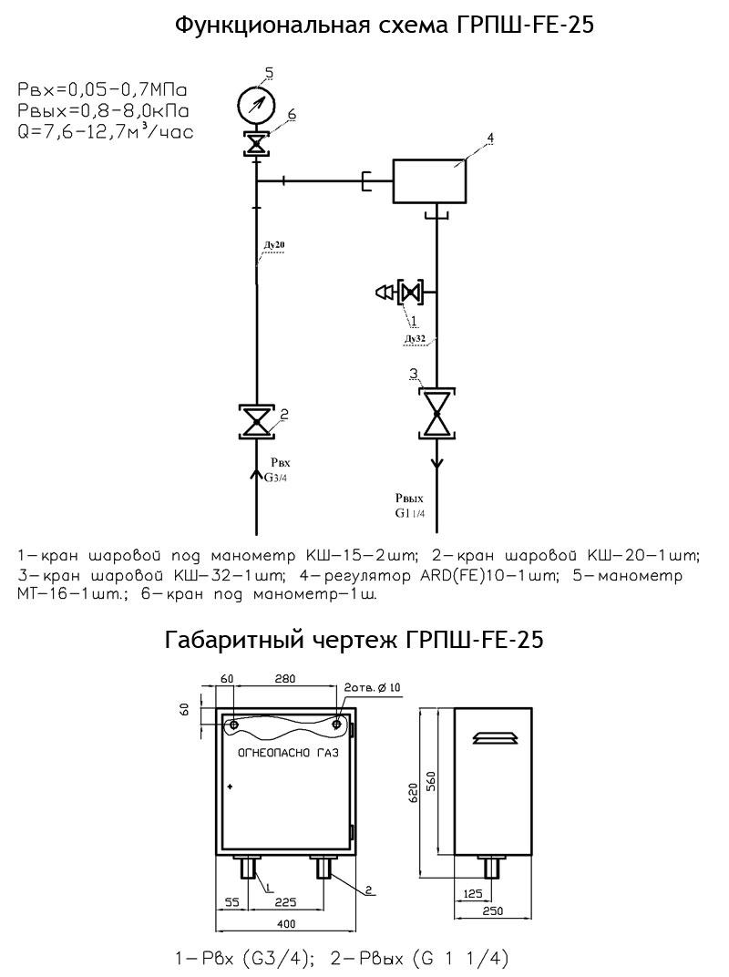 ГРПШ-FE-10, ГРПШ-FE-25 с регуляторами FE