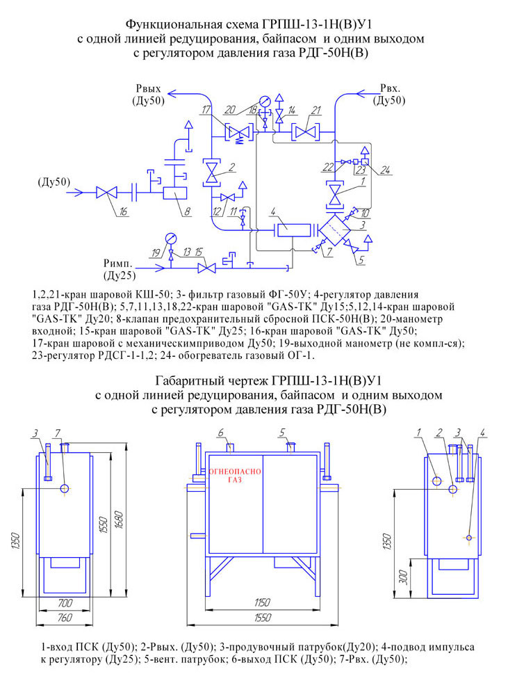 ГРПШ-13-2НУ1 Стандарт